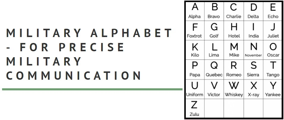 The importance of the military alphabet in the Armed Forces